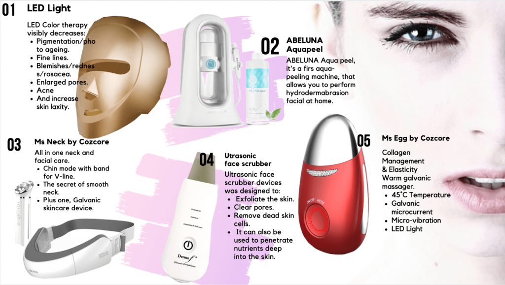 The hottest beauty gadgets in 2020 20